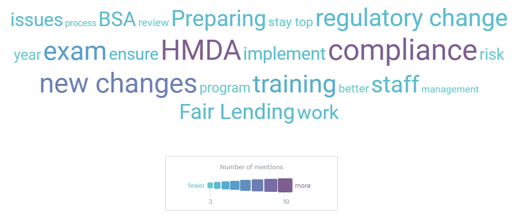 Top Compliance Priority 2019