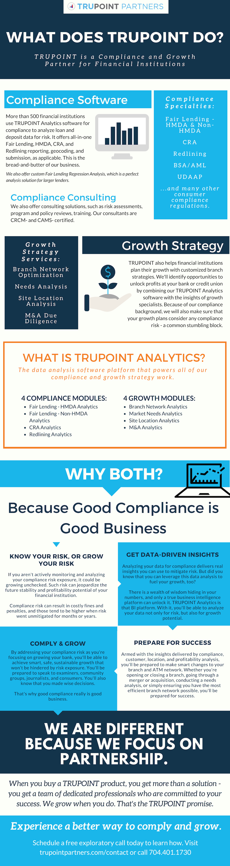 What Does TRUPOINT Do_ (1)